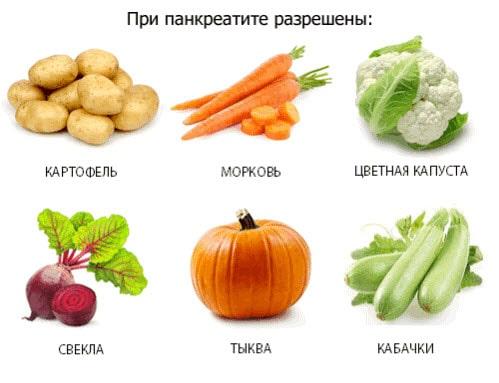 dieta-pri-xronicheskom-pankreatite1