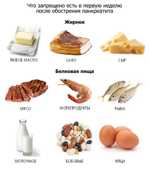 dieta-pri-xronicheskom-pankreatite3